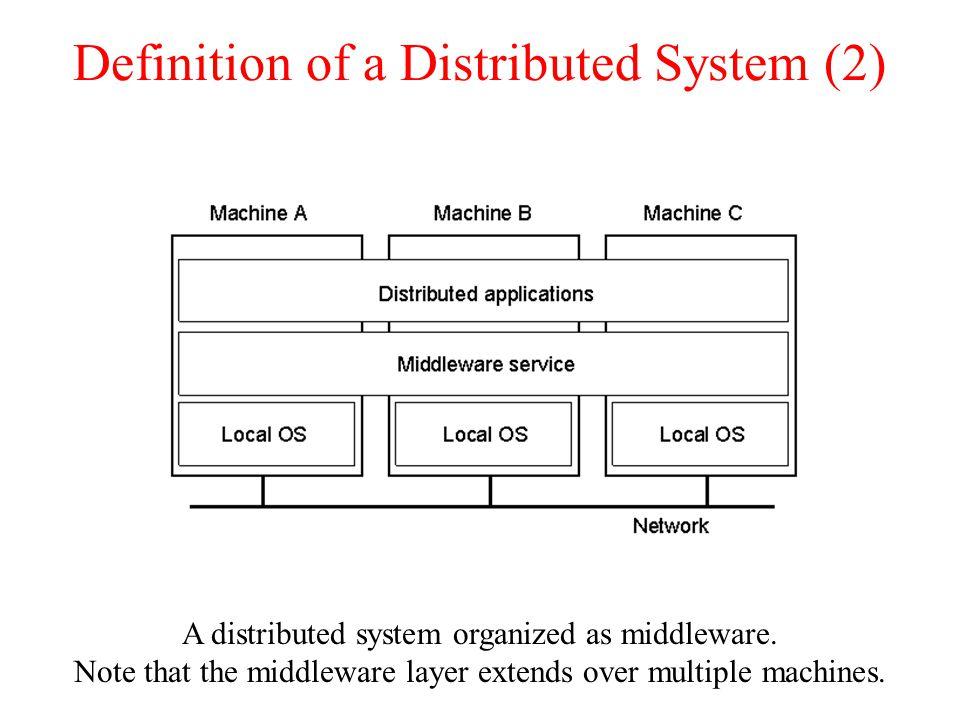 سیستم های توزیع شده – بخش دوم